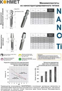 Миниимпланты нанотитан